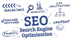 SEO - OPTIMIZACIJA SPLETNIH STRANI