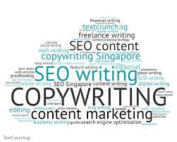 copywriting - pisanje besedil